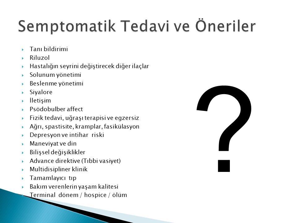 Semptomatik Tedavi ve Öneriler