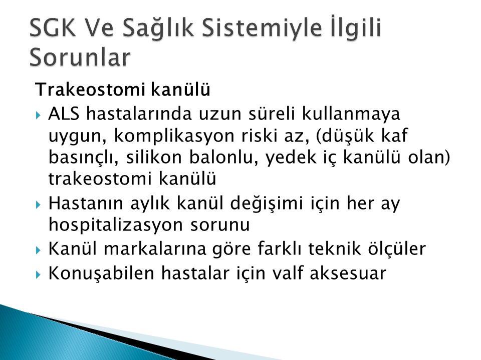 SGK Ve Sağlık Sistemiyle İlgili Sorunlar