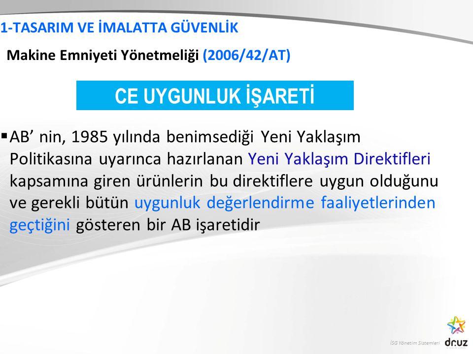 1-TASARIM VE İMALATTA GÜVENLİK Makine Emniyeti Yönetmeliği (2006/42/AT)