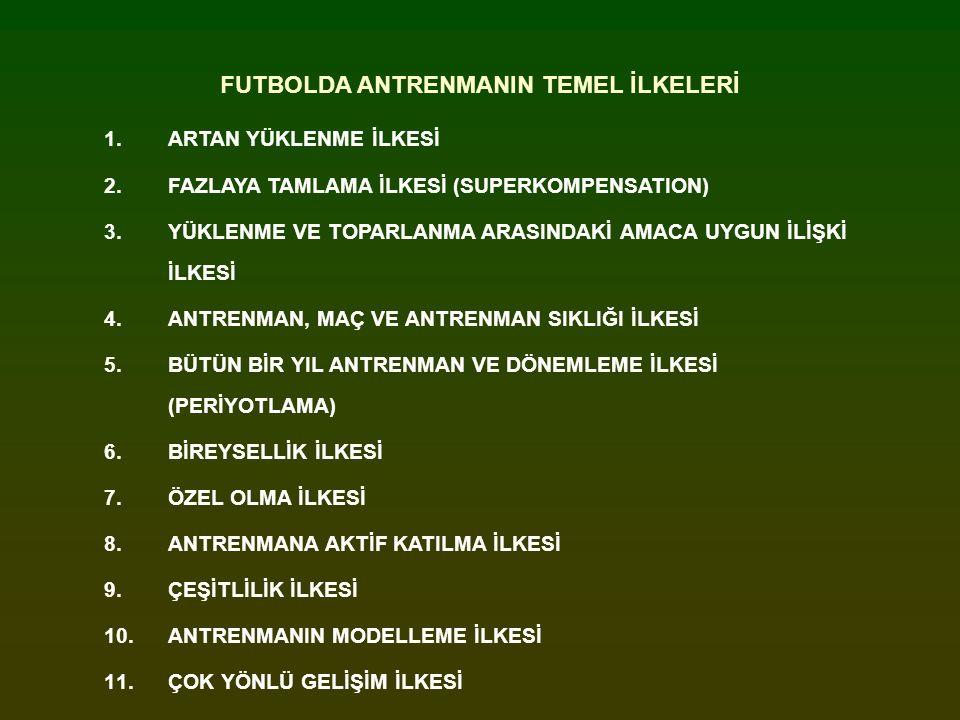 FUTBOLDA ANTRENMANIN TEMEL İLKELERİ