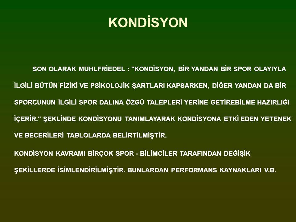 KONDİSYON