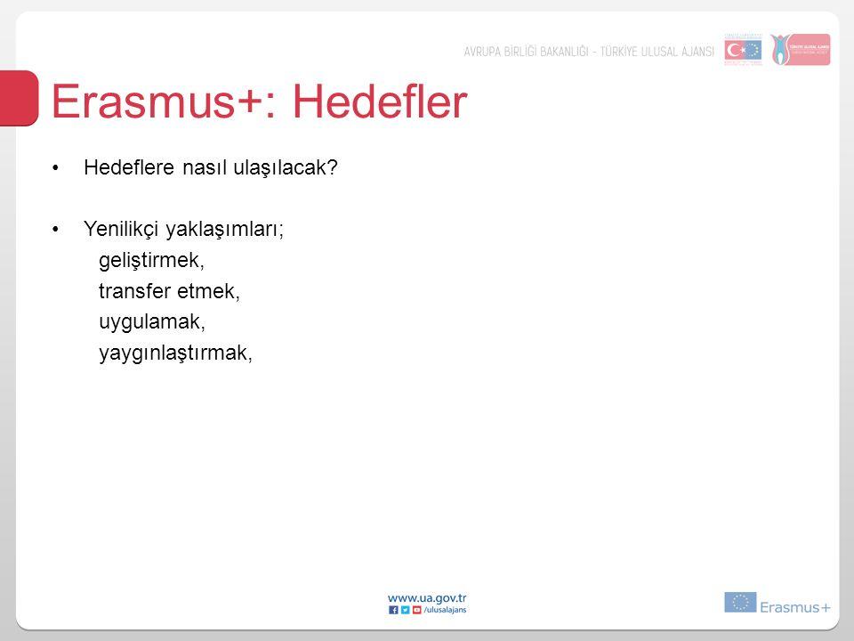 Erasmus+: Hedefler Hedeflere nasıl ulaşılacak Yenilikçi yaklaşımları;