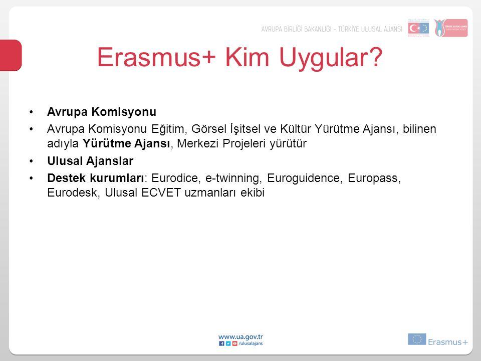 Erasmus+ Kim Uygular Avrupa Komisyonu
