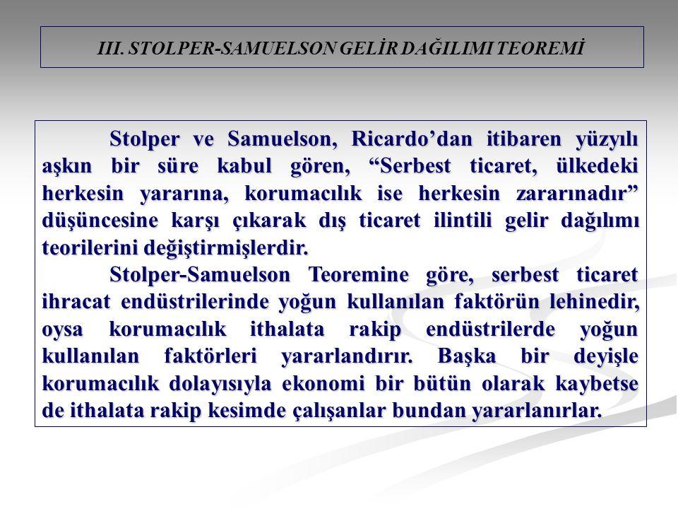 III. STOLPER-SAMUELSON GELİR DAĞILIMI TEOREMİ
