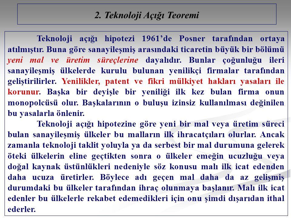 2. Teknoloji Açığı Teoremi