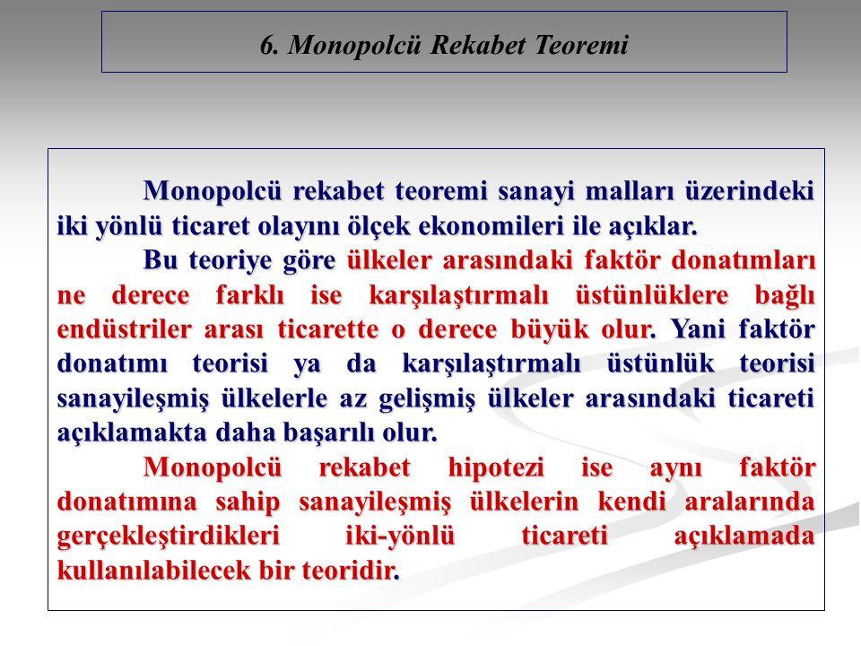 6. Monopolcü Rekabet Teoremi