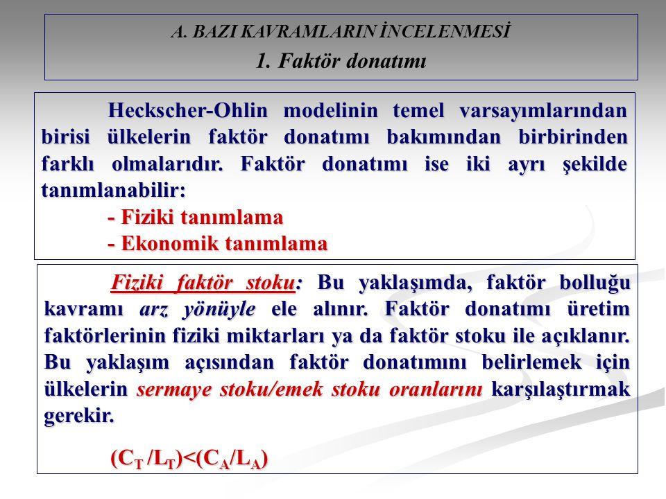 A. BAZI KAVRAMLARIN İNCELENMESİ