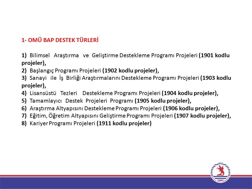 1- OMÜ BAP DESTEK TÜRLERİ 1) Bilimsel Araştırma ve Geliştirme Destekleme Programı Projeleri (1901 kodlu projeler), 2) Başlangıç Programı Projeleri (1902 kodlu projeler), 3) Sanayi ile İş Birliği Araştırmalarını Destekleme Programı Projeleri (1903 kodlu projeler), 4) Lisansüstü Tezleri Destekleme Programı Projeleri (1904 kodlu projeler), 5) Tamamlayıcı Destek Projeleri Programı (1905 kodlu projeler), 6) Araştırma Altyapısını Destekleme Programı Projeleri (1906 kodlu projeler), 7) Eğitim, Öğretim Altyapısını Geliştirme Programı Projeleri (1907 kodlu projeler), 8) Kariyer Programı Projeleri (1911 kodlu projeler)