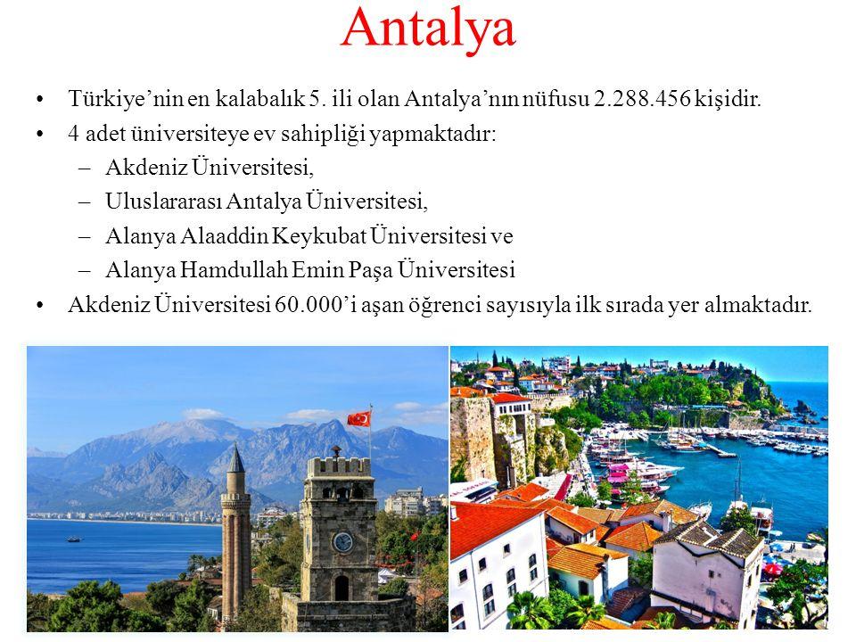 Antalya Türkiye'nin en kalabalık 5. ili olan Antalya'nın nüfusu 2.288.456 kişidir. 4 adet üniversiteye ev sahipliği yapmaktadır: