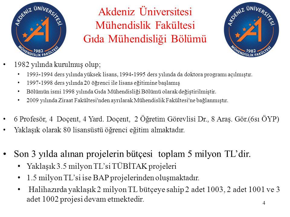 Akdeniz Üniversitesi Mühendislik Fakültesi Gıda Mühendisliği Bölümü
