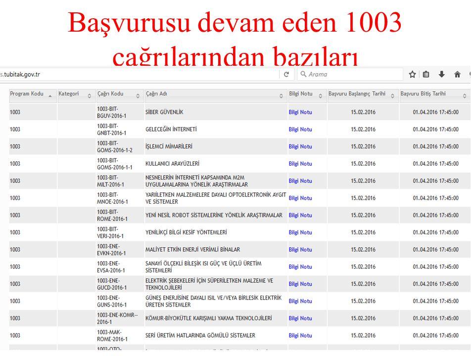 Başvurusu devam eden 1003 çağrılarından bazıları