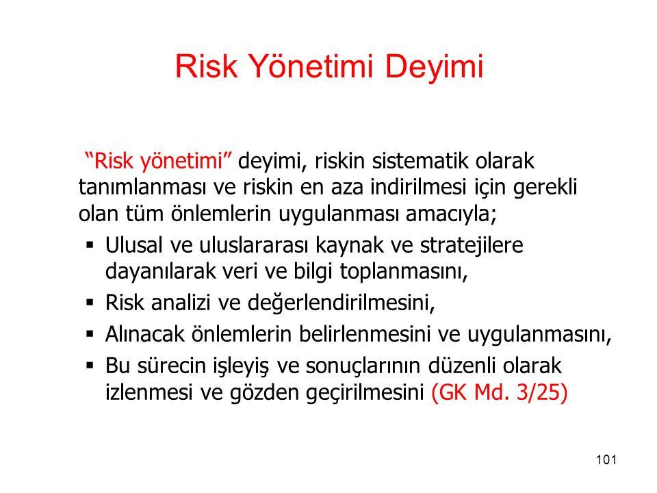 Risk Yönetimi Deyimi