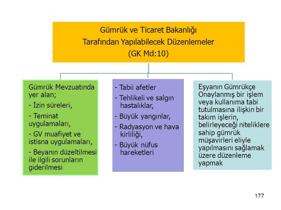 GTB Gümrük ve Ticaret Bakanlığı Tarafından Yapılabilecek Düzenlemeler