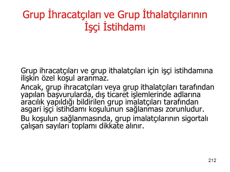 Grup İhracatçıları ve Grup İthalatçılarının İşçi İstihdamı