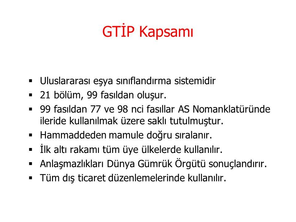 GTİP Kapsamı Uluslararası eşya sınıflandırma sistemidir