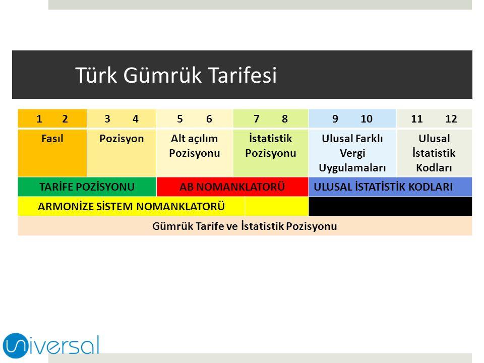 Türk Gümrük Tarifesi 1 2 3 4 6 7 8 9 10 11 12 Fasıl Pozisyon