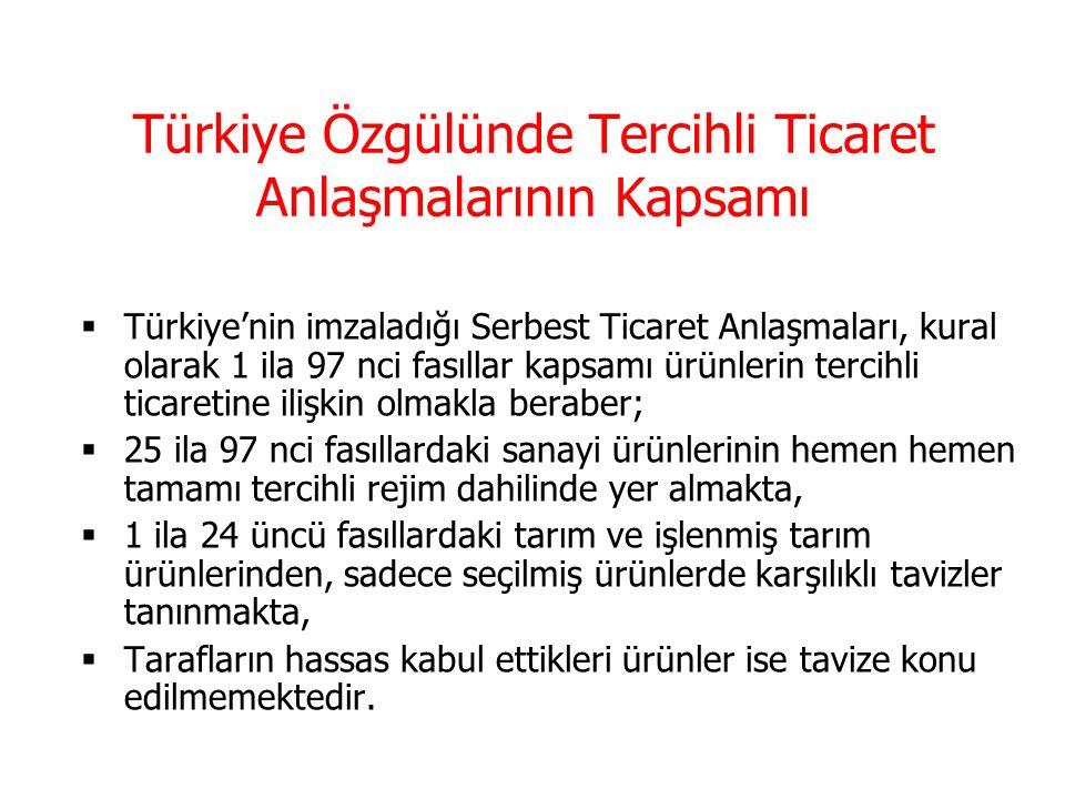 Türkiye Özgülünde Tercihli Ticaret Anlaşmalarının Kapsamı