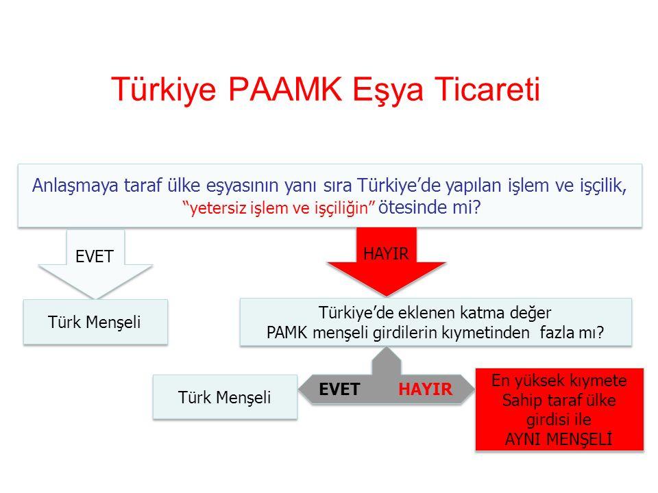 Türkiye PAAMK Eşya Ticareti