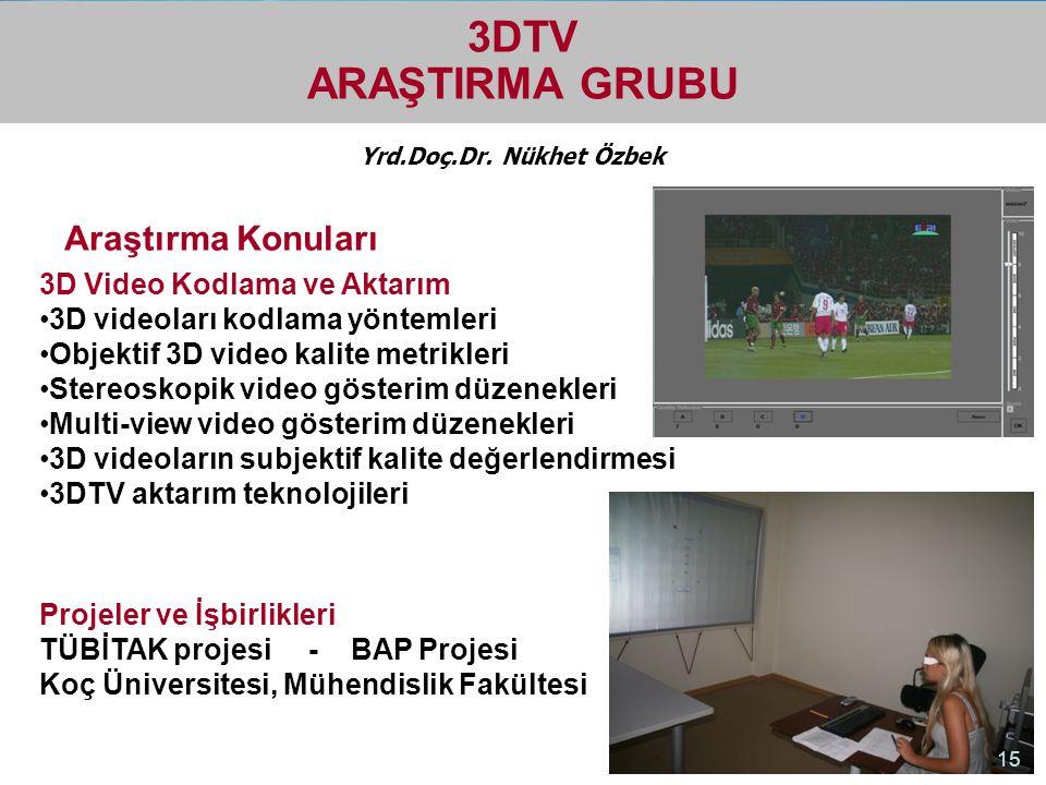 3DTV ARAŞTIRMA GRUBU Araştırma Konuları 3D Video Kodlama ve Aktarım
