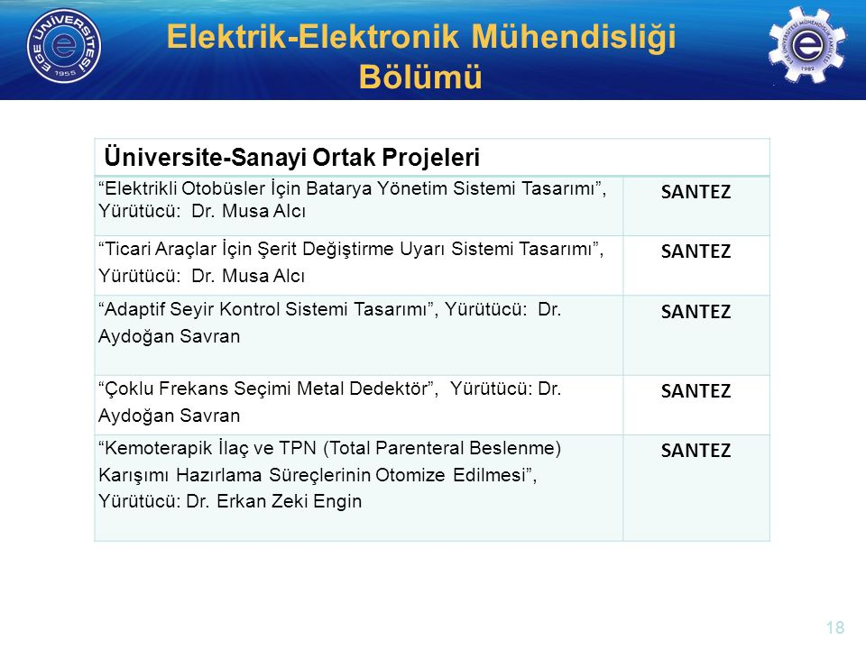 Üniversite-Sanayi Ortak Projeleri