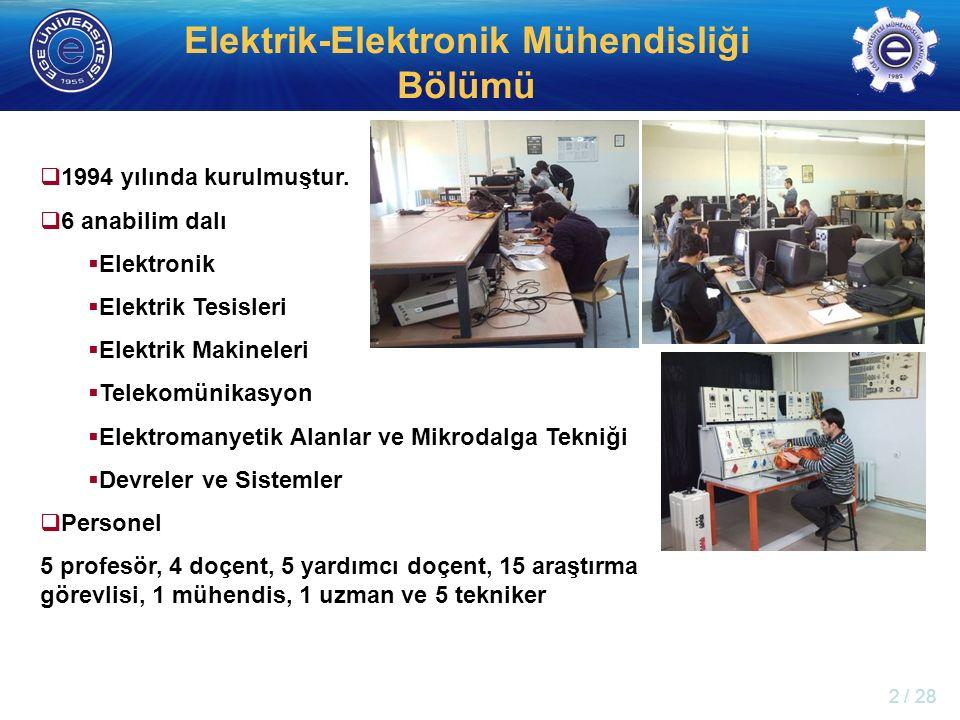 1994 yılında kurulmuştur. 6 anabilim dalı. Elektronik. Elektrik Tesisleri. Elektrik Makineleri. Telekomünikasyon.