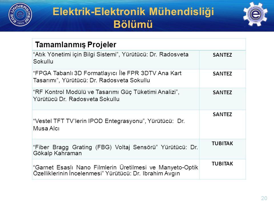 Tamamlanmış Projeler Atık Yönetimi için Bilgi Sistemi , Yürütücü: Dr. Radosveta Sokullu. SANTEZ.