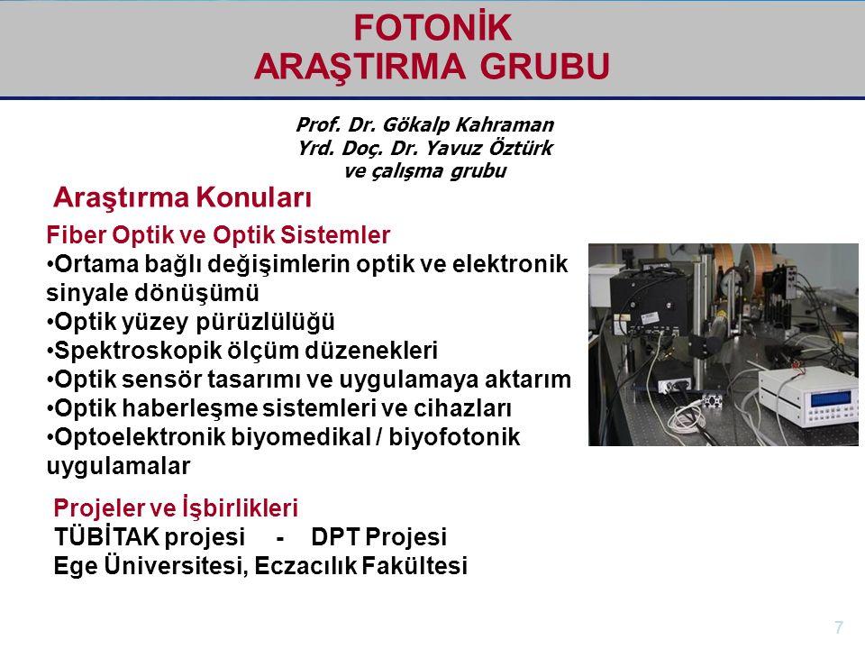 FOTONİK ARAŞTIRMA GRUBU Prof. Dr. Gökalp Kahraman