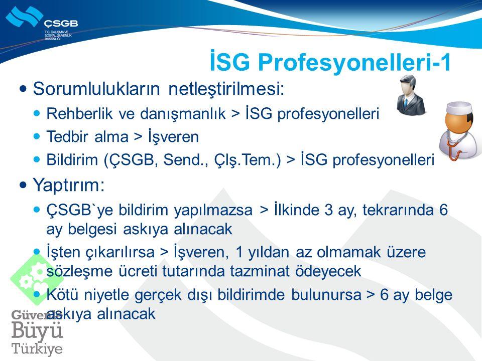 İSG Profesyonelleri-1 Sorumlulukların netleştirilmesi: Yaptırım: