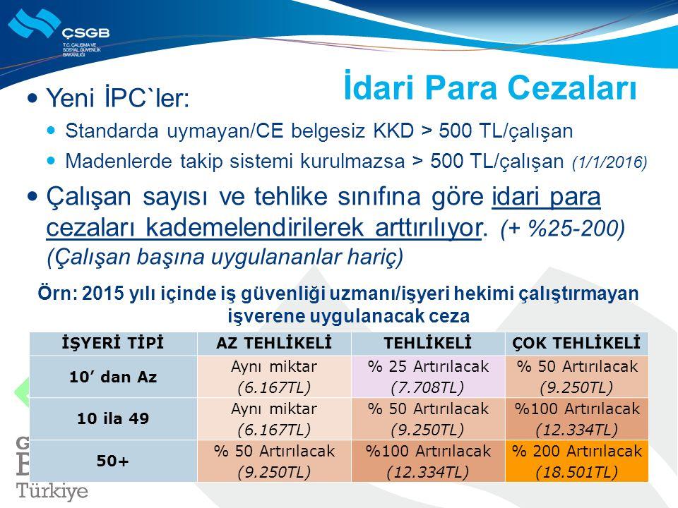 İdari Para Cezaları Yeni İPC`ler: