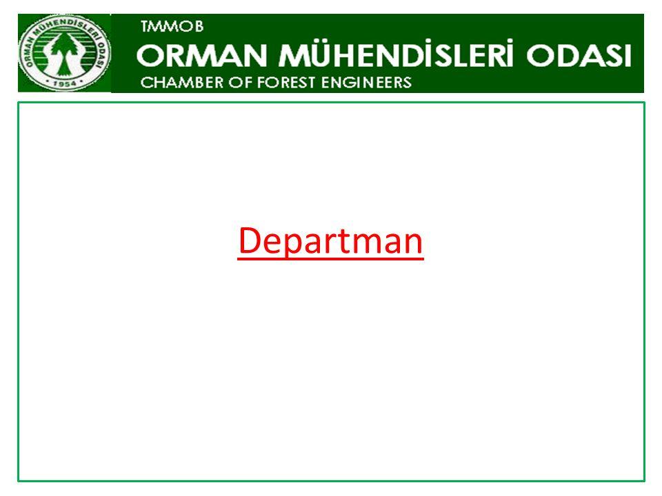Departman