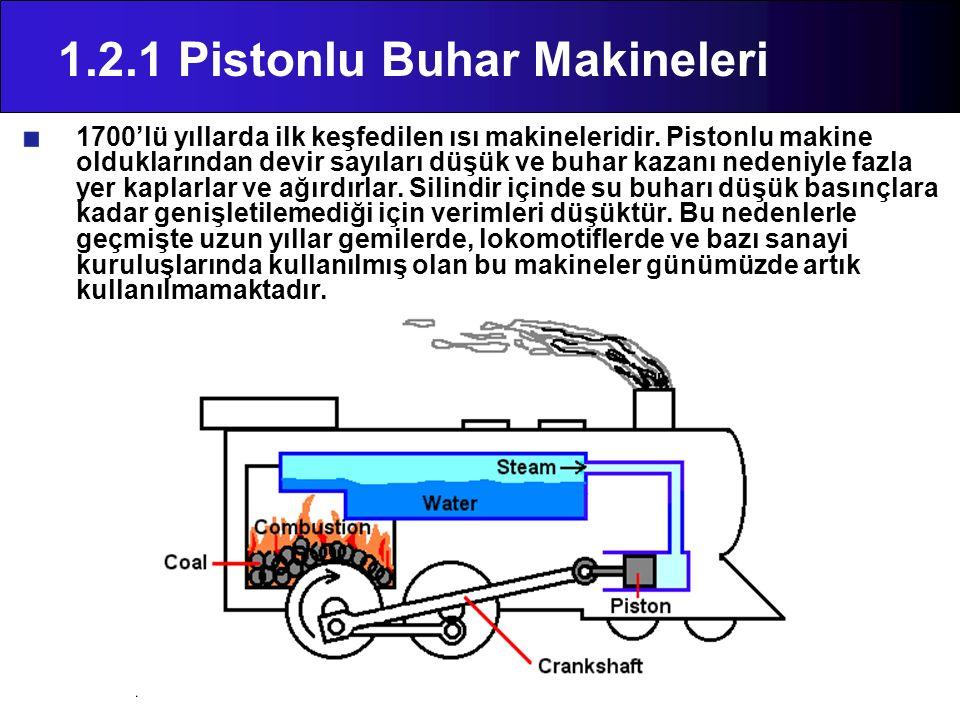 1.2.1 Pistonlu Buhar Makineleri