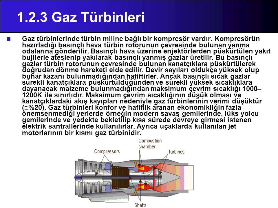 1.2.3 Gaz Türbinleri