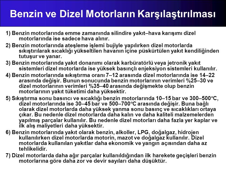 Benzin ve Dizel Motorların Karşılaştırılması