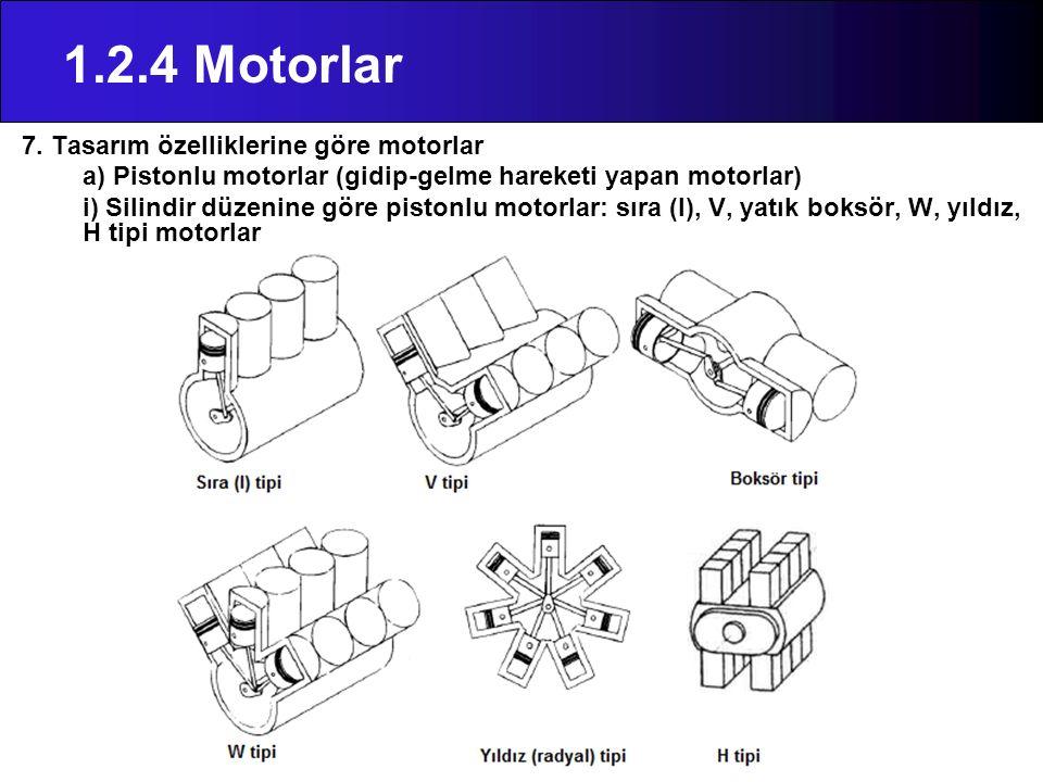 1.2.4 Motorlar 7. Tasarım özelliklerine göre motorlar