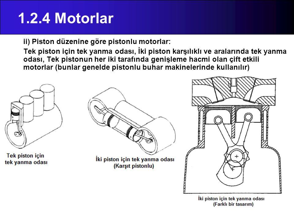1.2.4 Motorlar ii) Piston düzenine göre pistonlu motorlar: