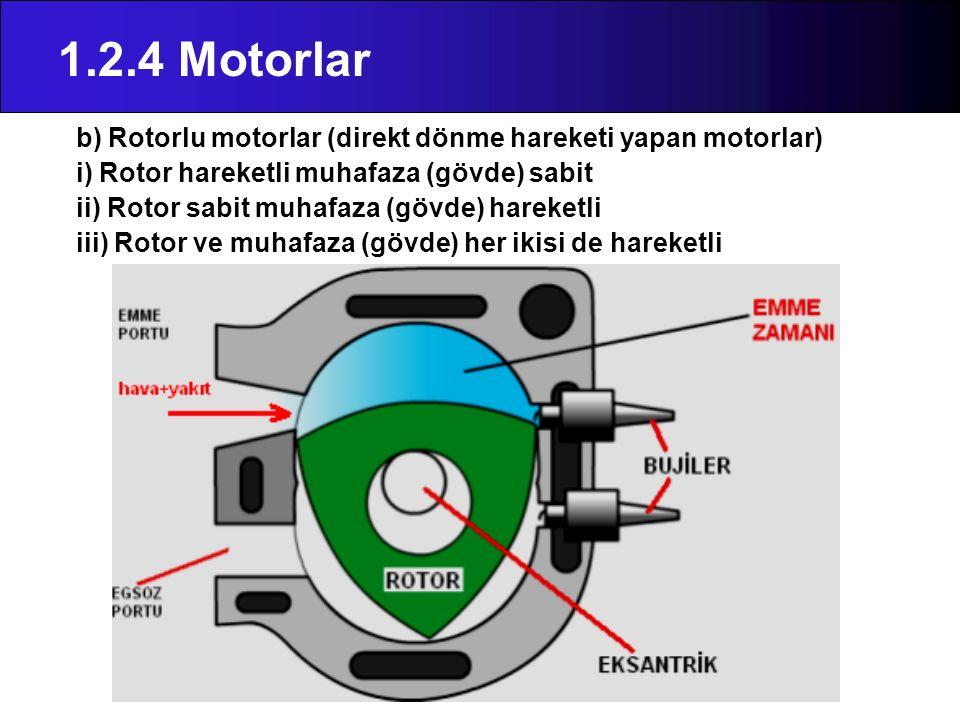 1.2.4 Motorlar b) Rotorlu motorlar (direkt dönme hareketi yapan motorlar) i) Rotor hareketli muhafaza (gövde) sabit.