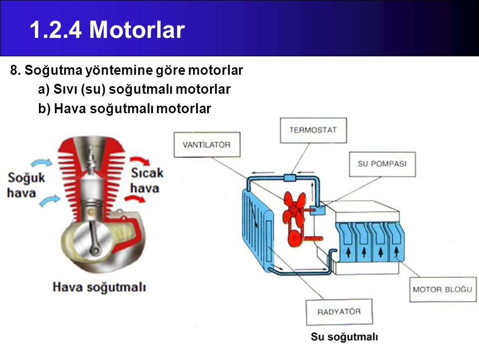 1.2.4 Motorlar 8. Soğutma yöntemine göre motorlar