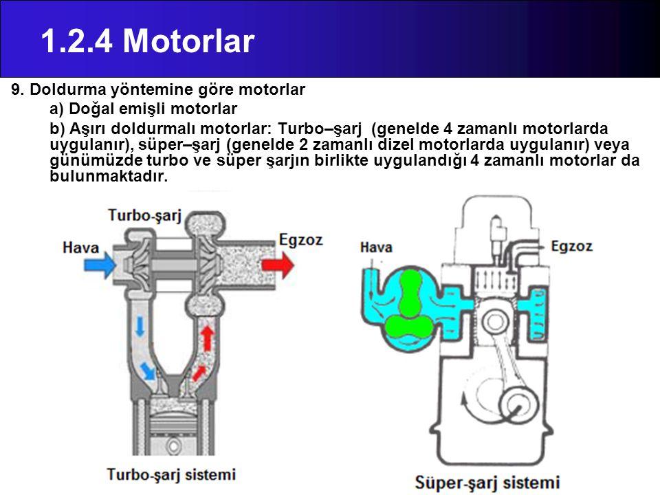 1.2.4 Motorlar 9. Doldurma yöntemine göre motorlar