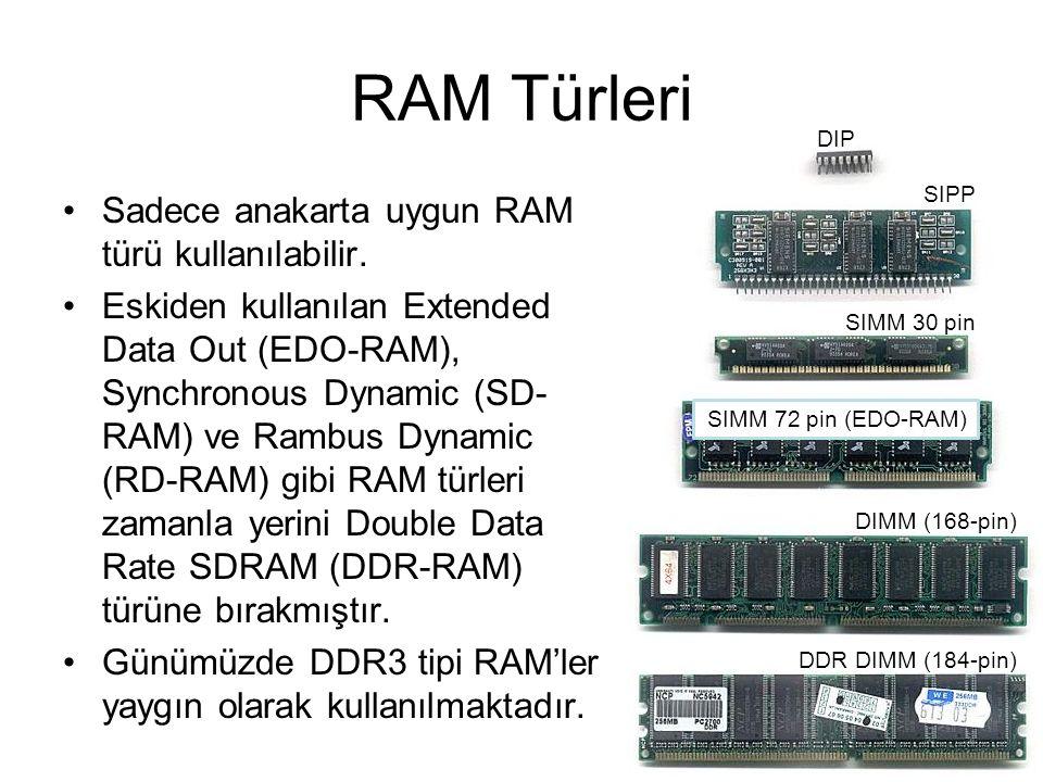 RAM Türleri Sadece anakarta uygun RAM türü kullanılabilir.