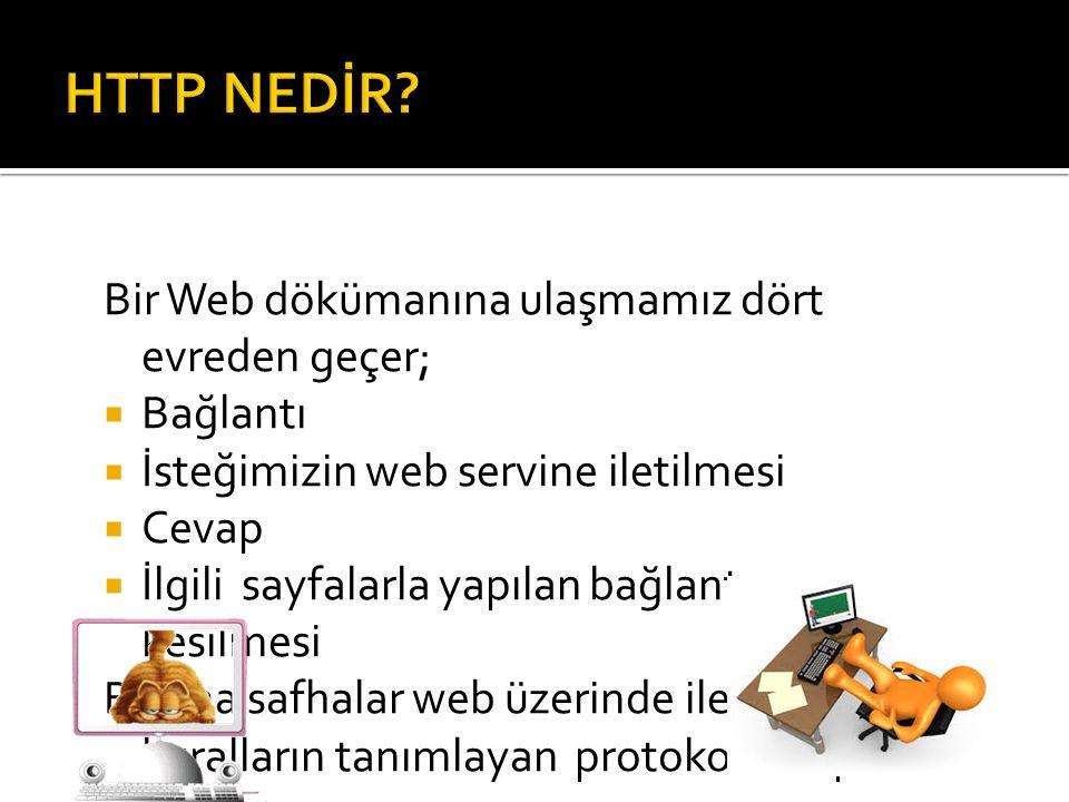 HTTP NEDİR Bir Web dökümanına ulaşmamız dört evreden geçer; Bağlantı