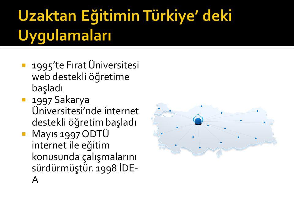 Uzaktan Eğitimin Türkiye' deki Uygulamaları