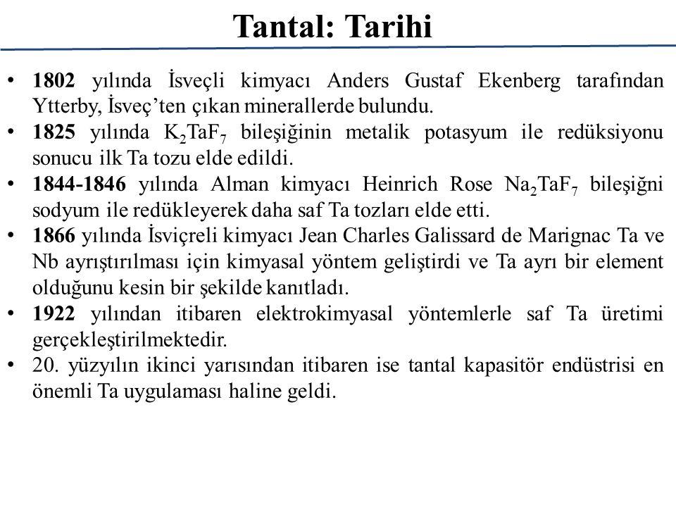 Tantal: Tarihi 1802 yılında İsveçli kimyacı Anders Gustaf Ekenberg tarafından Ytterby, İsveç'ten çıkan minerallerde bulundu.