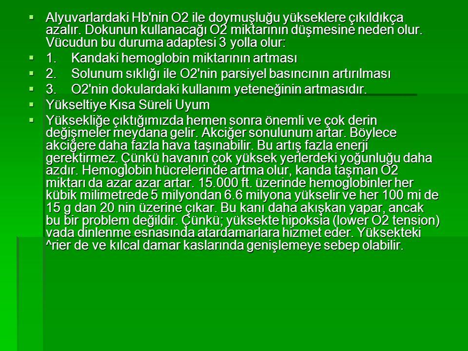 Alyuvarlardaki Hb nin O2 ile doymuşluğu yükseklere çıkıldıkça azalır