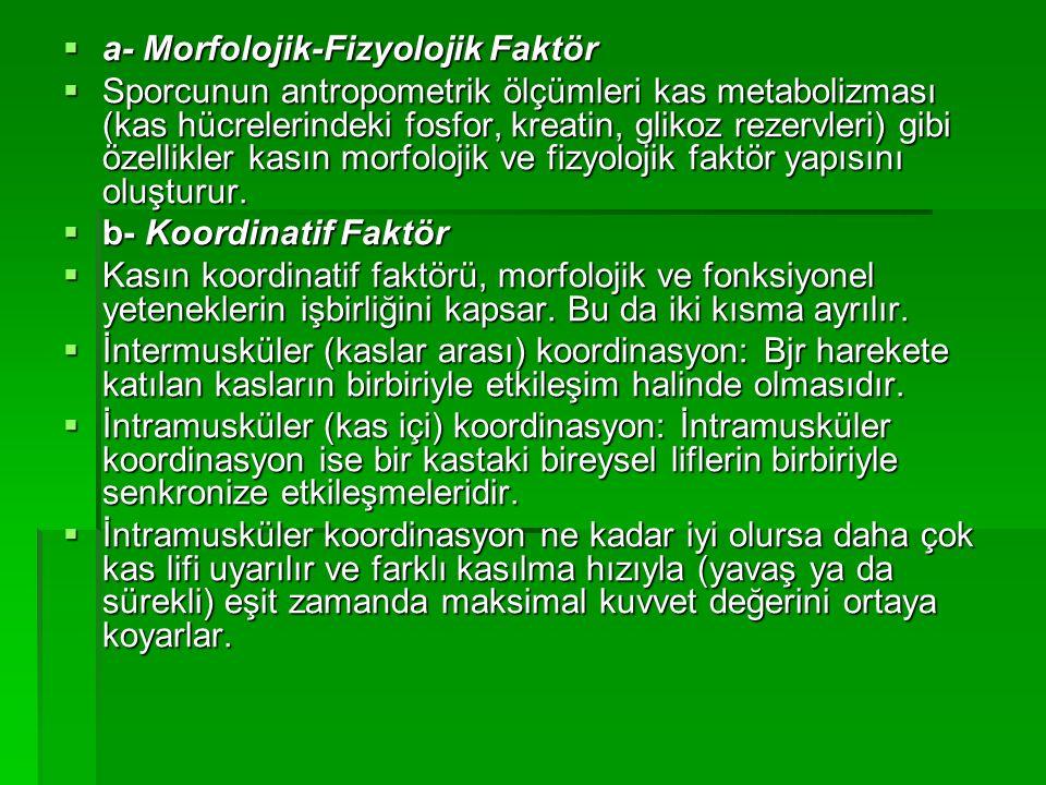 a- Morfolojik-Fizyolojik Faktör