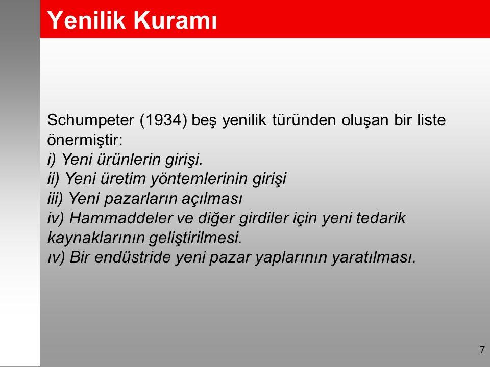 Yenilik Kuramı Schumpeter (1934) beş yenilik türünden oluşan bir liste önermiştir: i) Yeni ürünlerin girişi.
