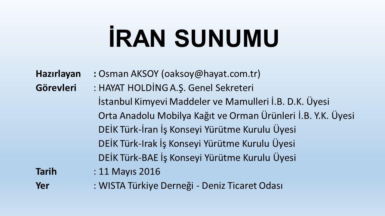 İRAN SUNUMU Hazırlayan : Osman AKSOY (oaksoy@hayat.com.tr)