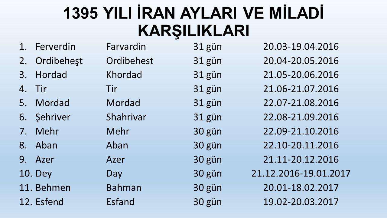1395 YILI İRAN AYLARI VE MİLADİ KARŞILIKLARI