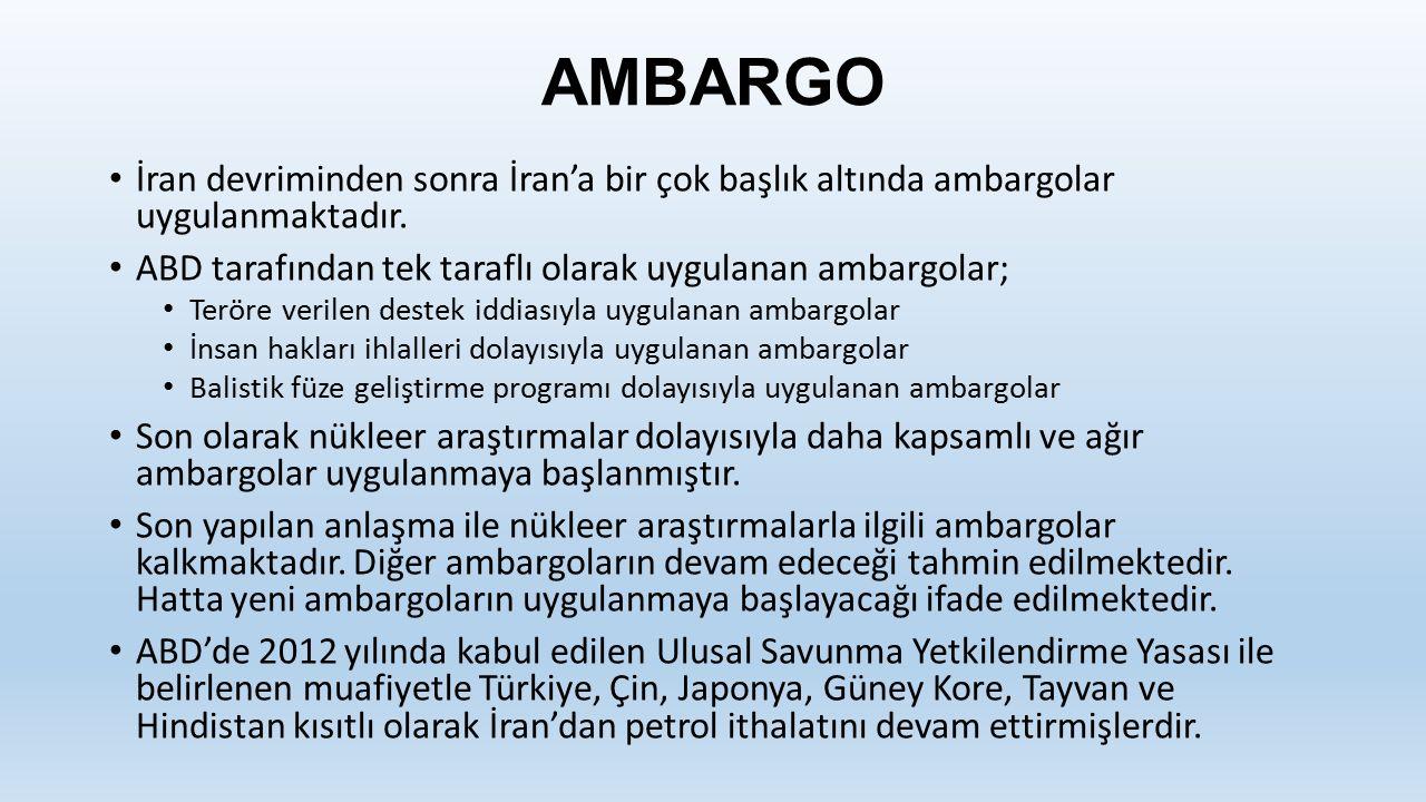AMBARGO İran devriminden sonra İran'a bir çok başlık altında ambargolar uygulanmaktadır. ABD tarafından tek taraflı olarak uygulanan ambargolar;
