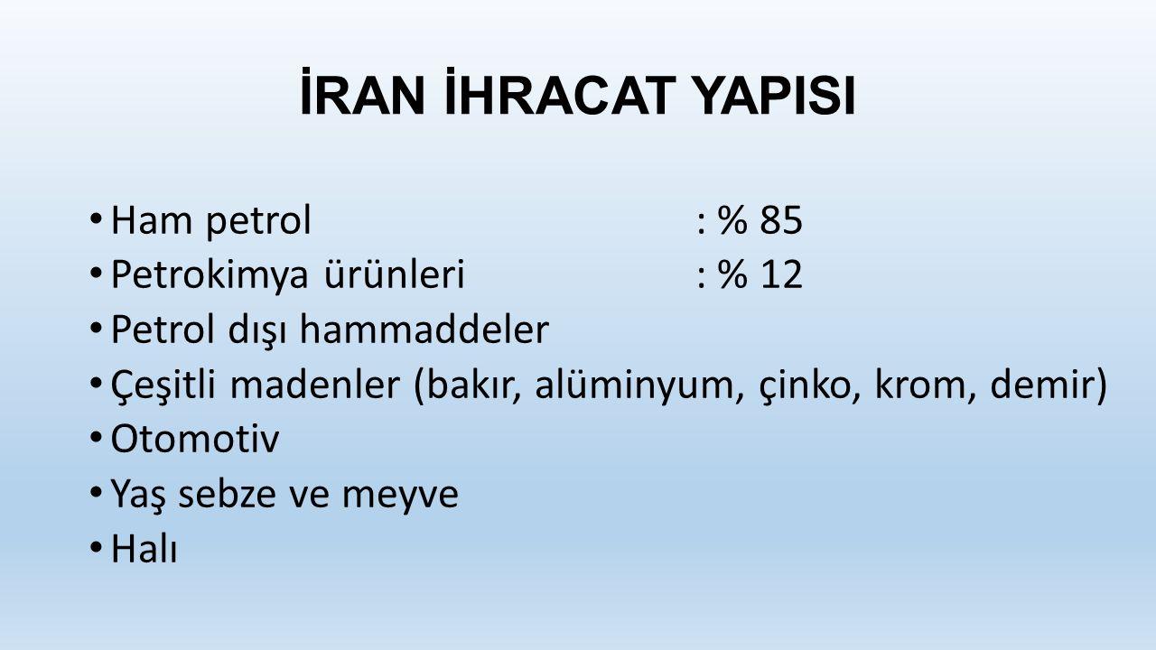 İRAN İHRACAT YAPISI Ham petrol : % 85 Petrokimya ürünleri : % 12