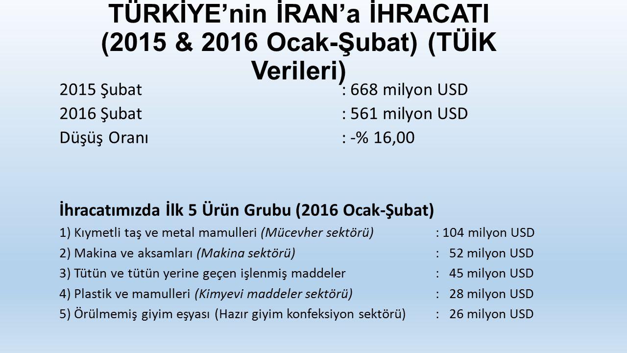 TÜRKİYE'nin İRAN'a İHRACATI (2015 & 2016 Ocak-Şubat) (TÜİK Verileri)